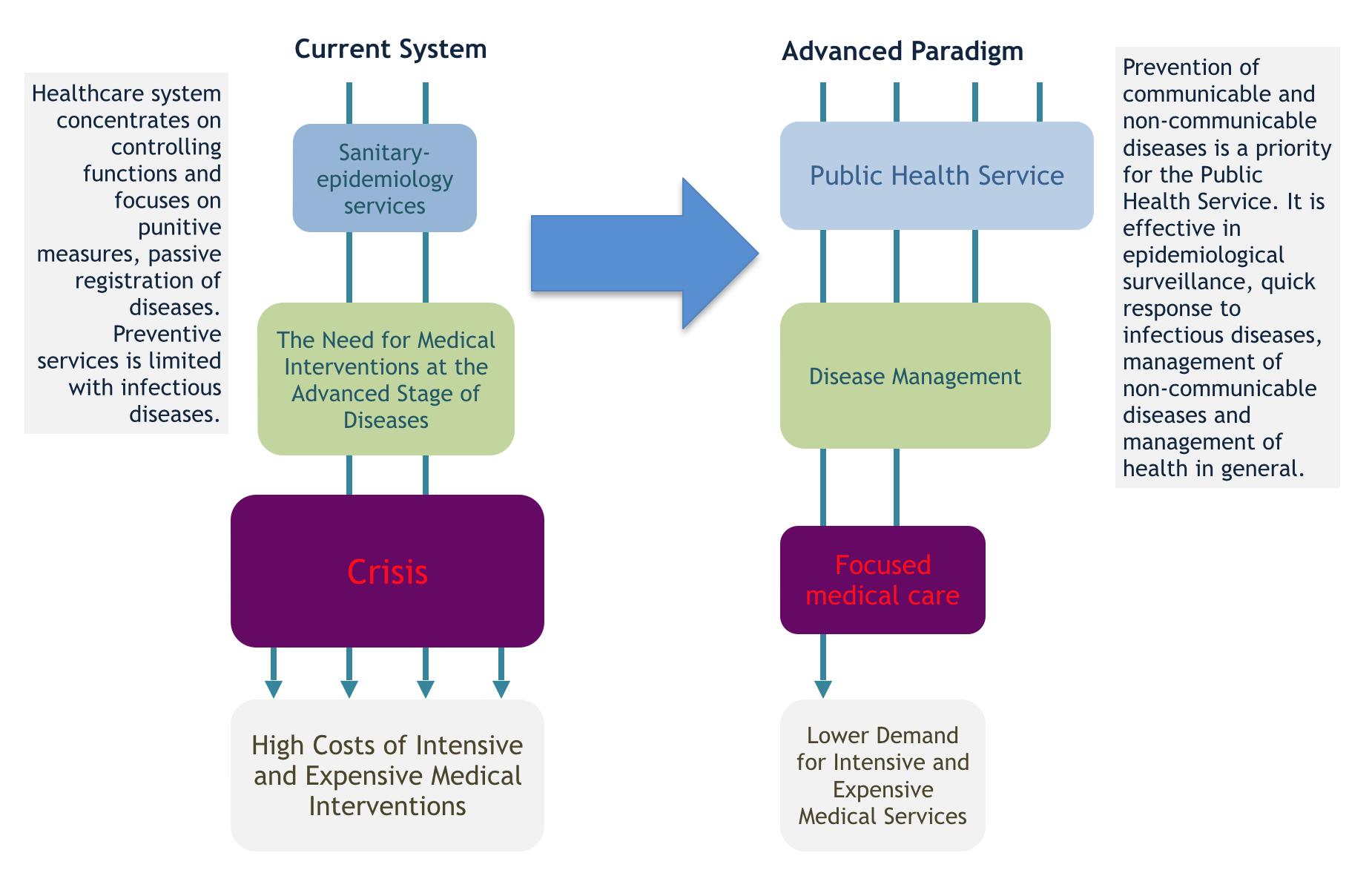 Health Management eng